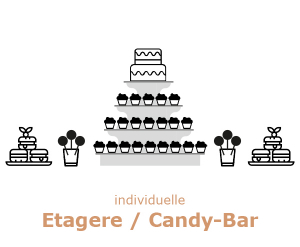 Candy-Bar als Dessert-Bar oder Nachspeise