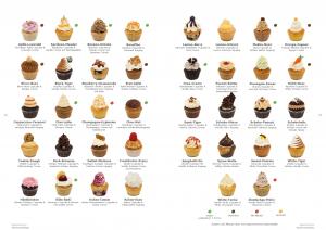 Cupcake Auswahl klassische vegan glutenfrei